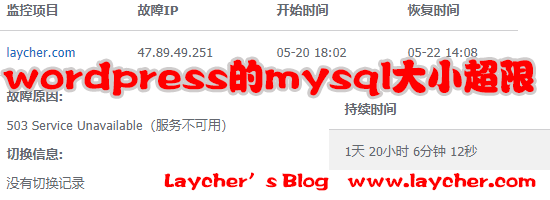 wordpress的mysql大小超限
